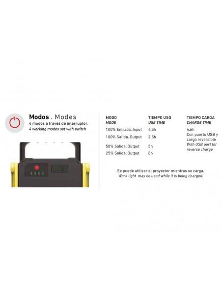 Proyector portátil led regulable de batería 10W 800Lm MHLB10B de Roblan